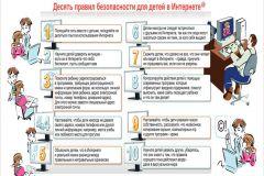 10-правил-безопасности-в-интернет
