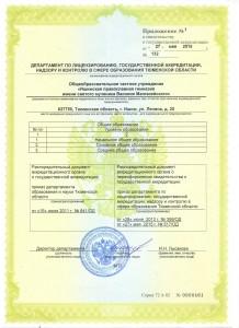 Свидетельство об аккредитации_Приложение